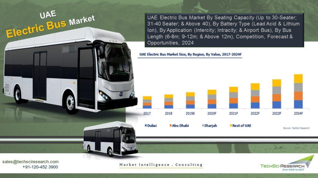 UAE Electric Bus Market