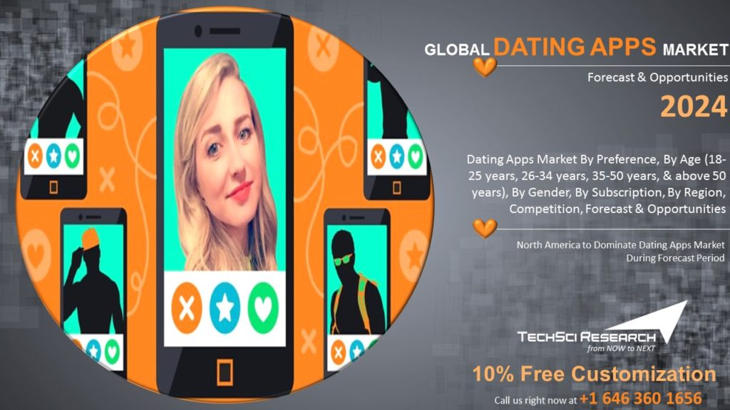 Dating Apps Market