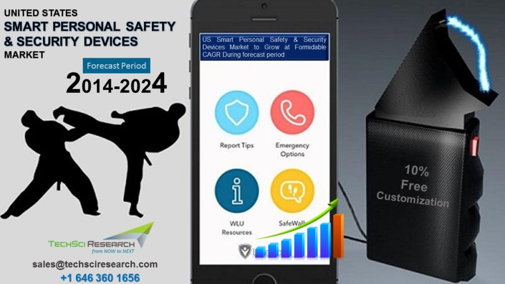 United States Smart Personal Safety & Security Devices Market