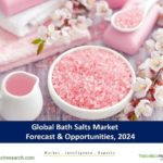 Bath Salts Market
