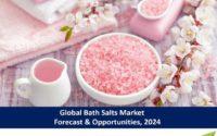 Bath Salts Market