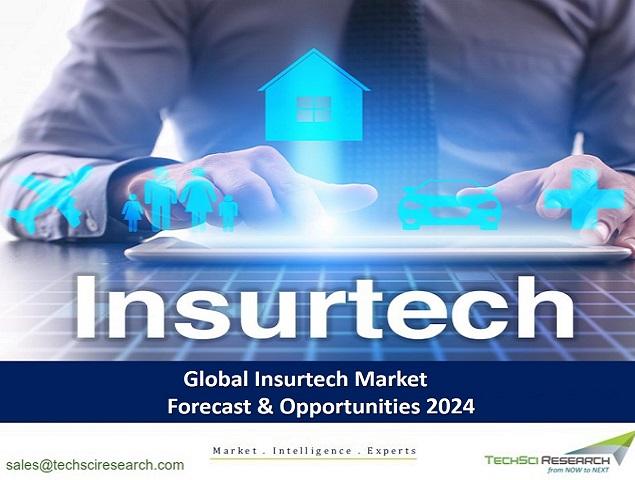 Global Insurtech Market