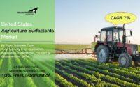 United States Agricultural Surfactants Market
