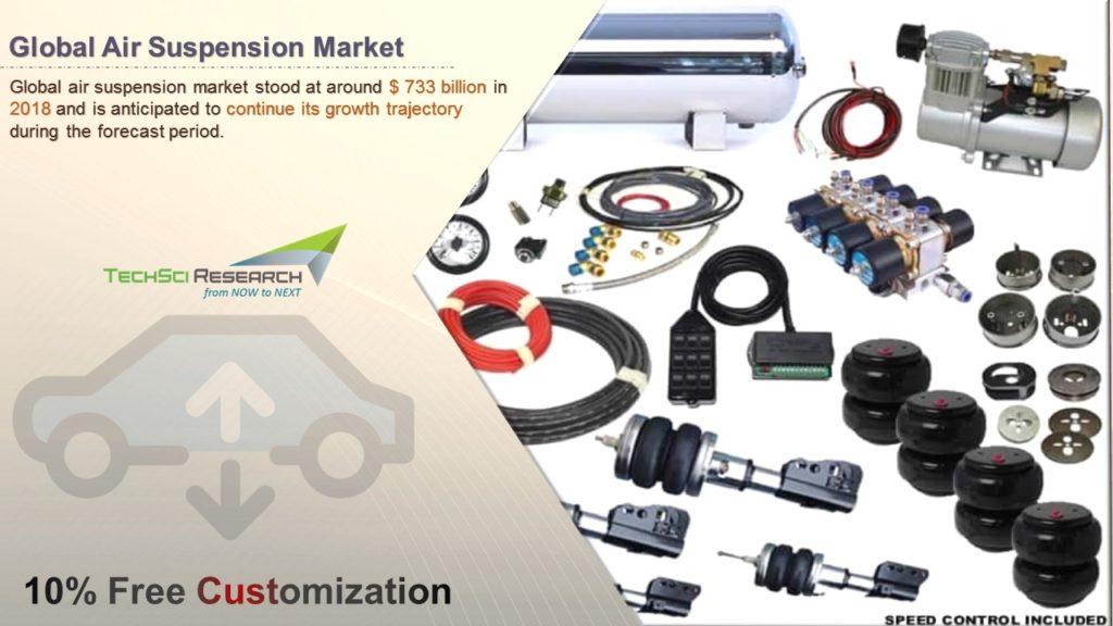 Global Air Suspension Market