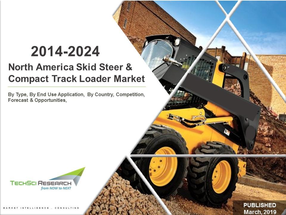 North America Skid Steer & Compact Track Loaders Market