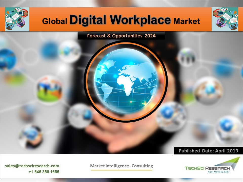 Digital Workplace Market