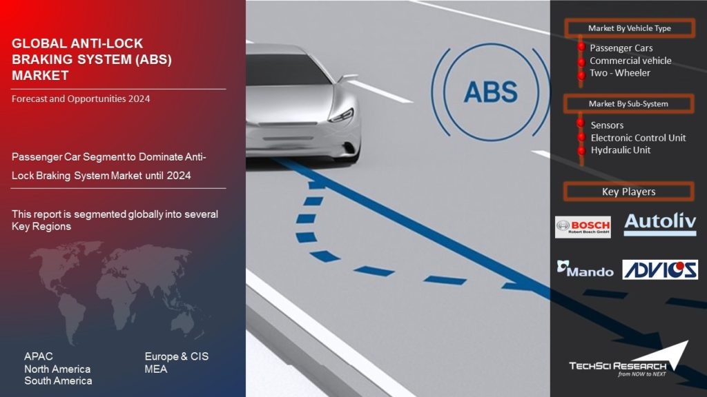 Anti-Lock Braking System Market