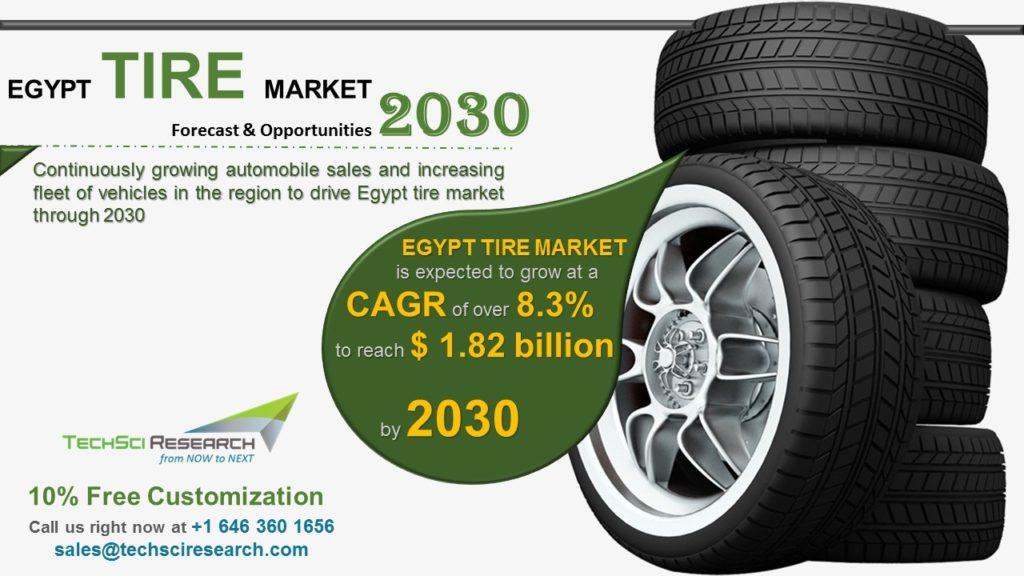 Egypt Tire Market