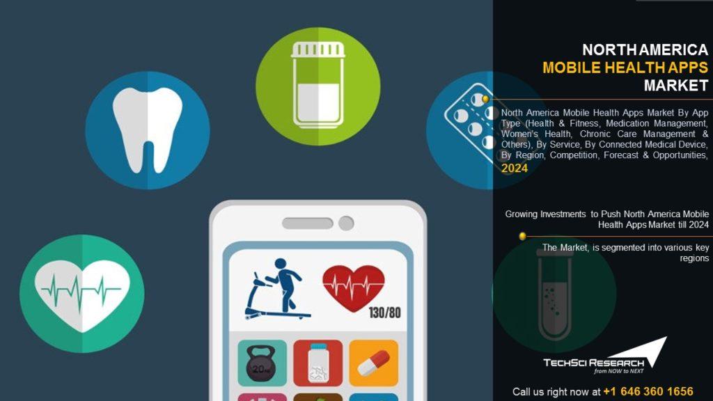 North America Mobile Health Apps Market