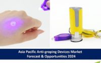 Anti-groping Devices Market