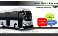 Electric Bus Market 2024, Global Electric Bus Market, Electric Bus Market Research, Electric Bus Market Outlook, Global Electric Bus Market Size, Global Electric Bus Market Share