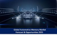 Automotive Memory Market, Global Automotive Memory Market, Global Automotive Memory Market Size, Global Automotive Memory Market Share, Global Automotive Memory Market Forecast,