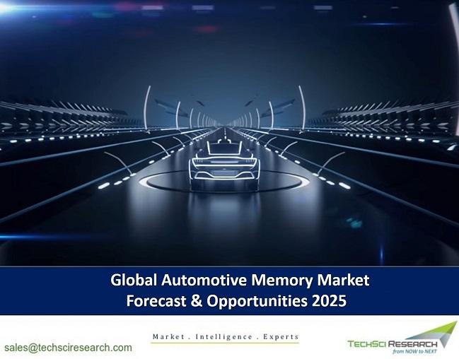 Automotive Memory Market