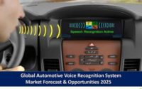 Global Automotive Voice Recognition System Market