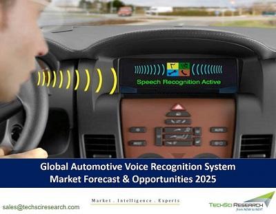 Global Automotive Voice Recognition System Market