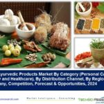 India Ayurvedic Products Market 2024