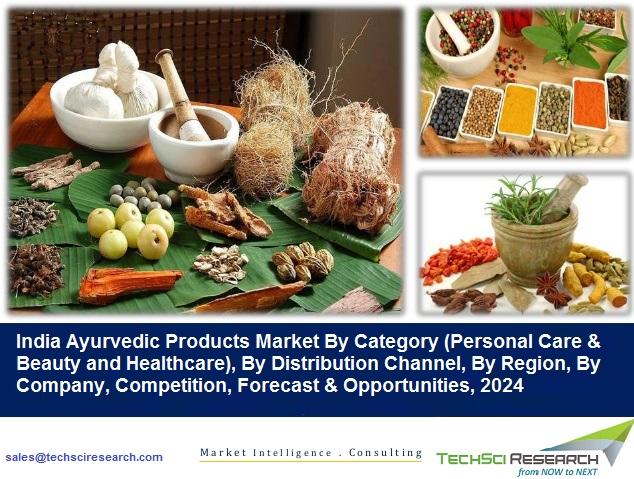 India Ayurvedic Products Market 2024