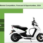 India Electric Two Wheeler Market_2023 - Copy