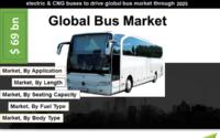 Bus Market