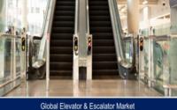 Elevator & Escalator Market