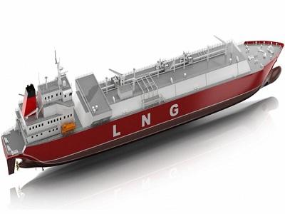 Qatar LNG Market
