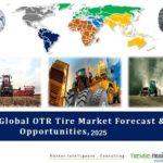 OTR Tire Market