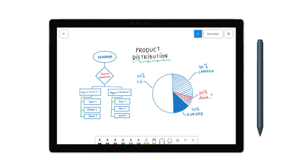 Collaborative Whiteboard Software Market