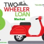 Two Wheeler Loan market