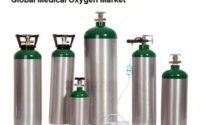 Medical Oxygen Market