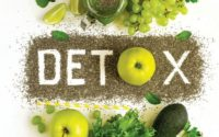 Detox Products Market