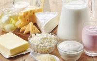Dairy Testing Market
