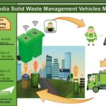 India-Solid-Waste-Management-Vehicles