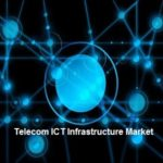 Saudi Arabia Telecom ICT Infrastructure Market