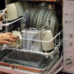 India Dishwasher Market