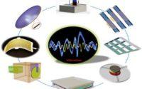 Vibration Energy Harvesting Systems - TechSci