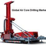 Air Core Drilling Market