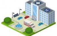 Hospital Market