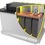 Lead Acid Battery - TechSci Research