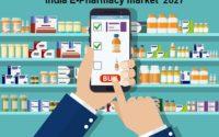 E Pharmacy market