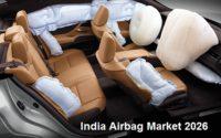 India Airbag Market