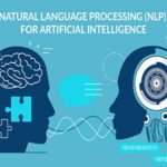 Natural Language Processing Market