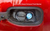 Global Automotive Diesel Exhaust Fluid Market