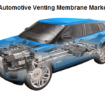 Global Automotive Venting Membrane Market