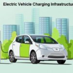 Electric Vehicle Charging Infrastructure Market