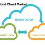 Global Hybrid Cloud Market