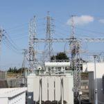 Medium Voltage Substation Market