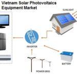 Vietnam Solar Photovoltaics Equipment Market