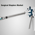Surgical Staplers Market - TechSci Research