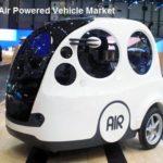 Global Air Powered Vehicle Market