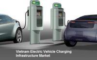 Vietnam Electric Vehicle Charging Infrastructure Market